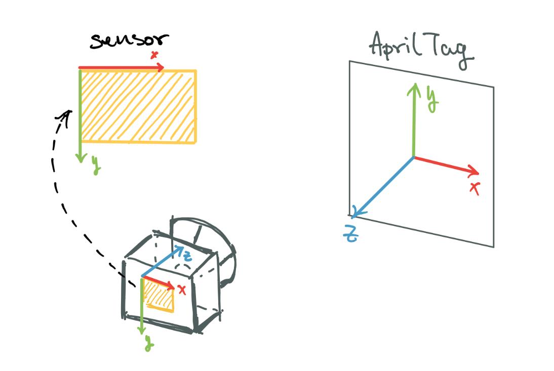 frame-illustration
